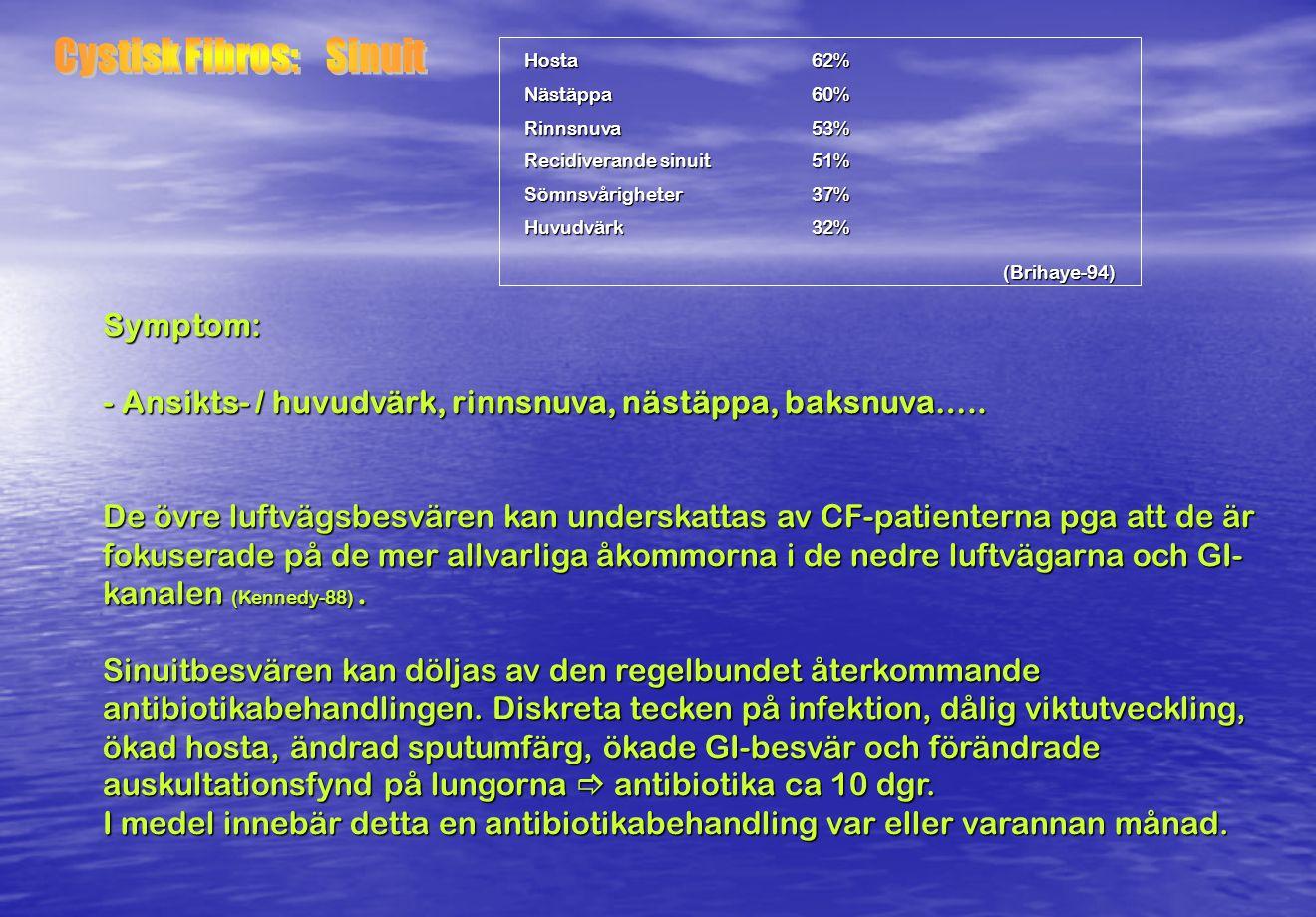 Cystisk Fibros: Sinuit