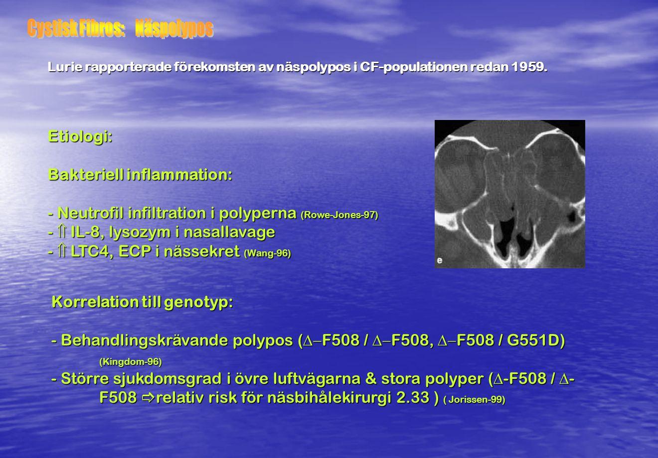 Cystisk Fibros: Näspolypos