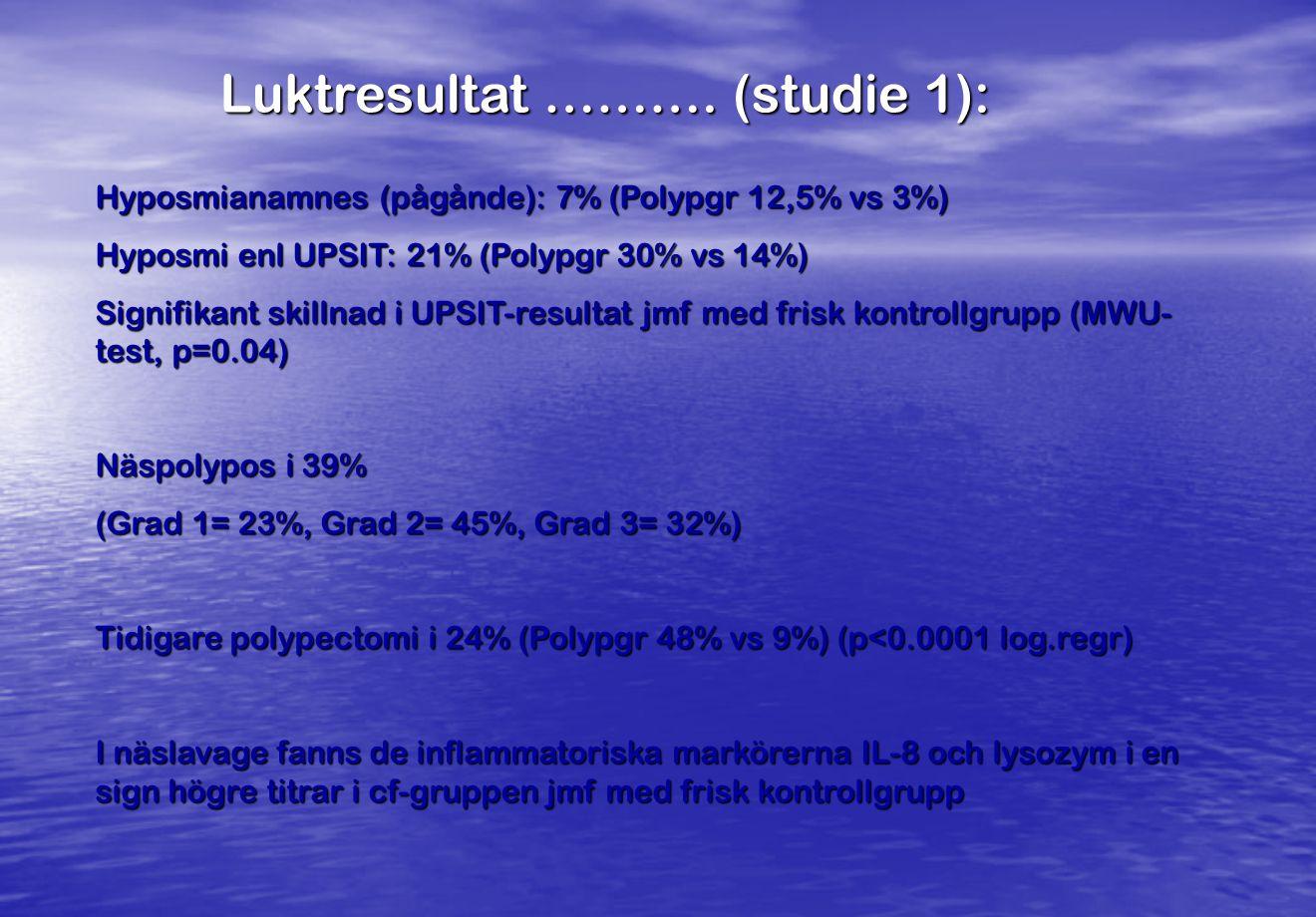 Luktresultat ………. (studie 1):