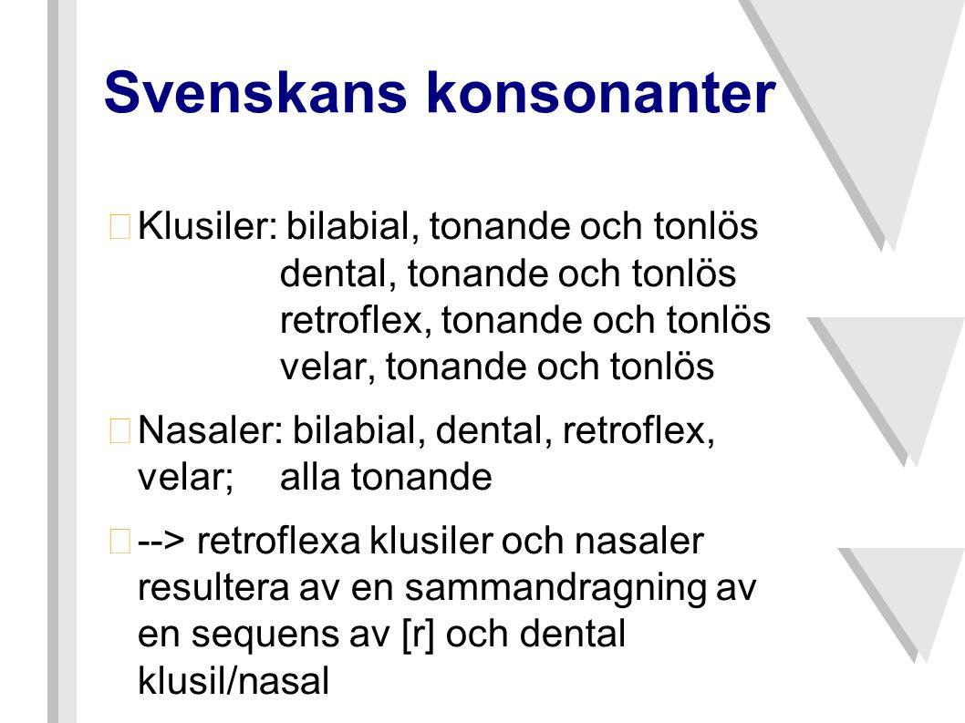 Svenskans konsonanter