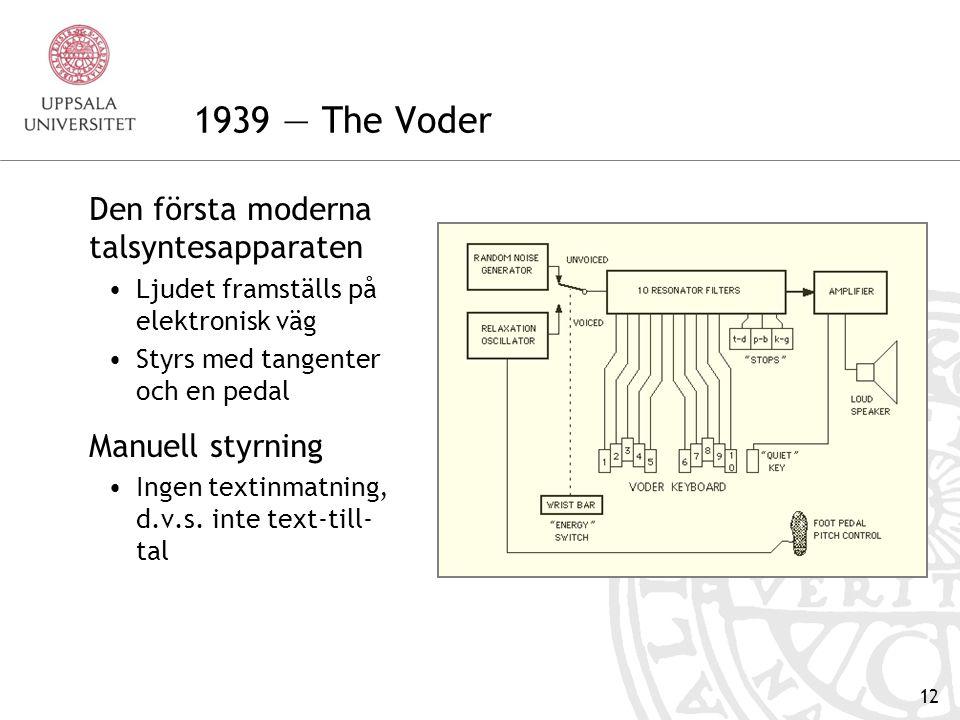 1939 — The Voder Den första moderna talsyntesapparaten