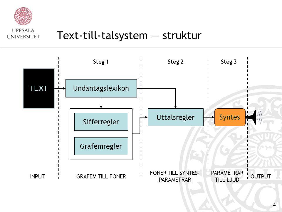 Text-till-talsystem — struktur