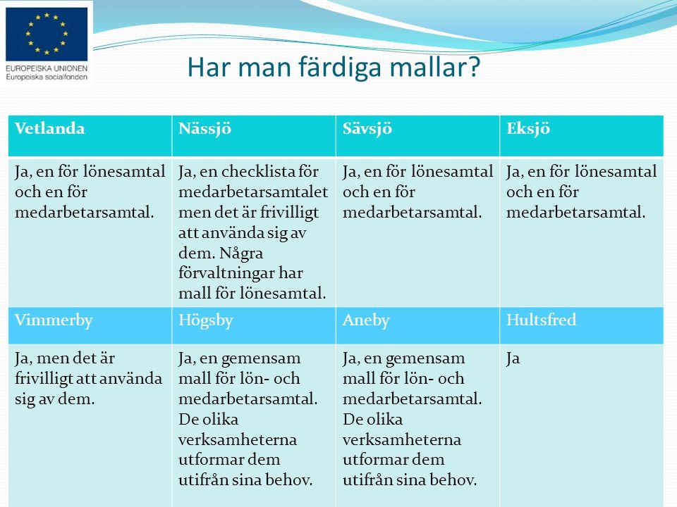 Har man färdiga mallar Vetlanda Nässjö Sävsjö Eksjö