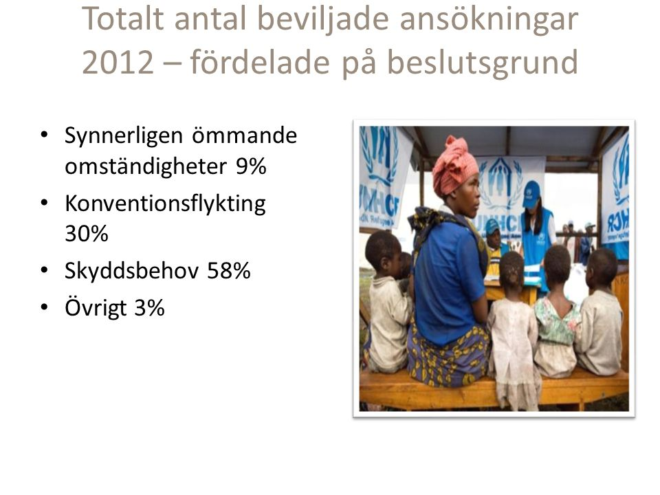 Totalt antal beviljade ansökningar 2012 – fördelade på beslutsgrund