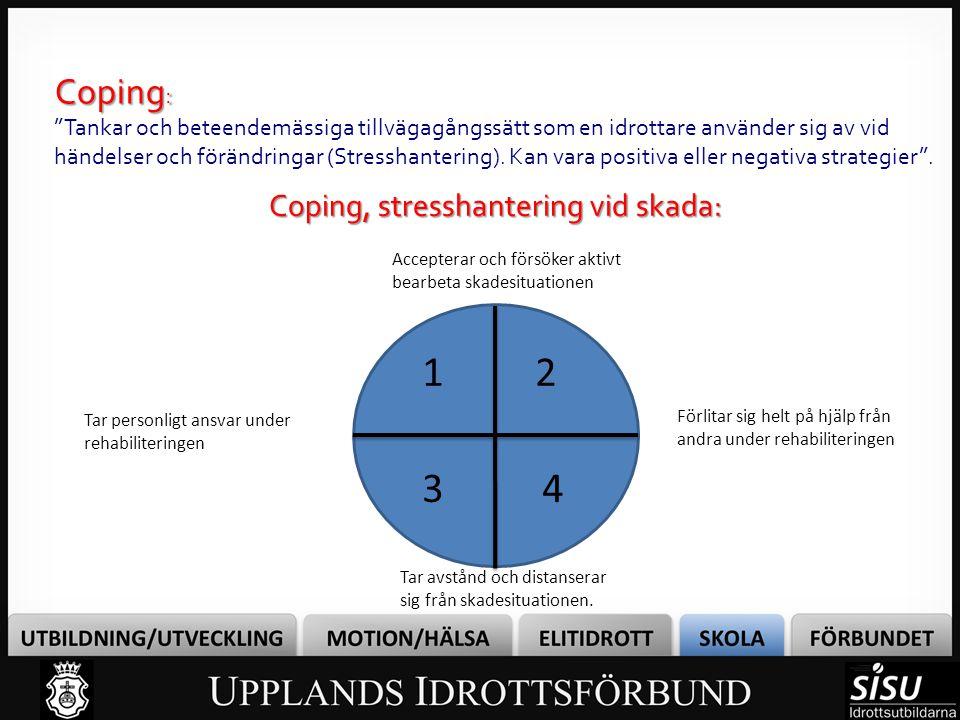 Coping, stresshantering vid skada: