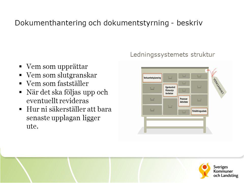 Dokumenthantering och dokumentstyrning - beskriv