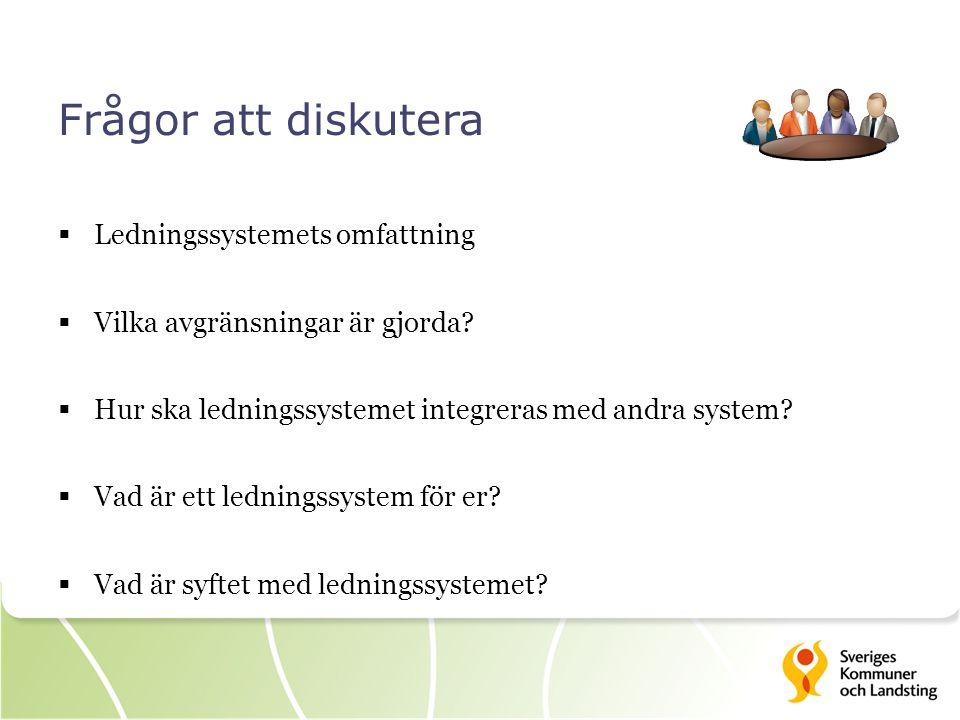 Frågor att diskutera Ledningssystemets omfattning