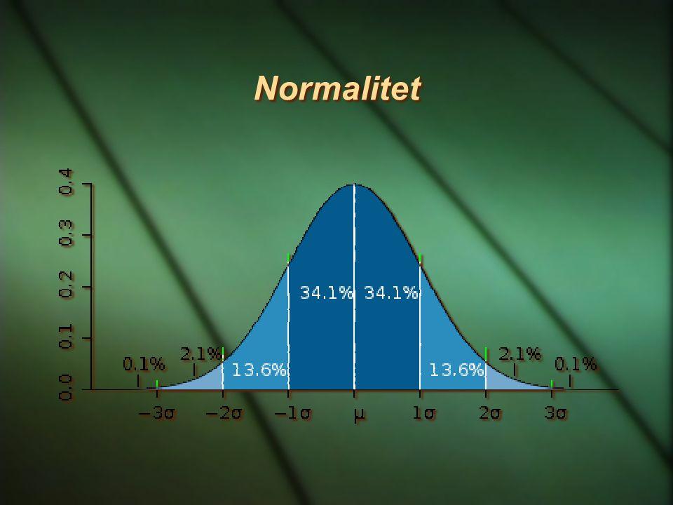 Normalitet