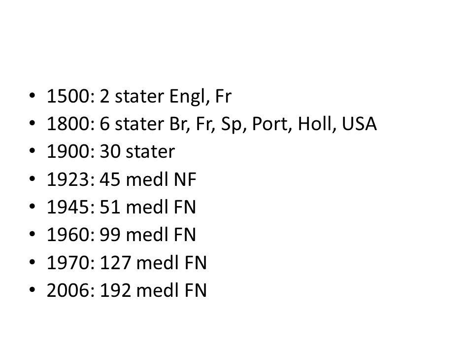 1500: 2 stater Engl, Fr 1800: 6 stater Br, Fr, Sp, Port, Holl, USA. 1900: 30 stater. 1923: 45 medl NF.