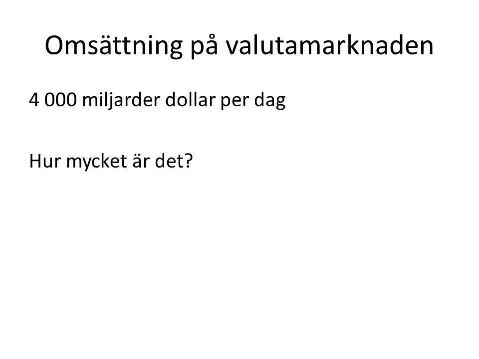 Omsättning på valutamarknaden