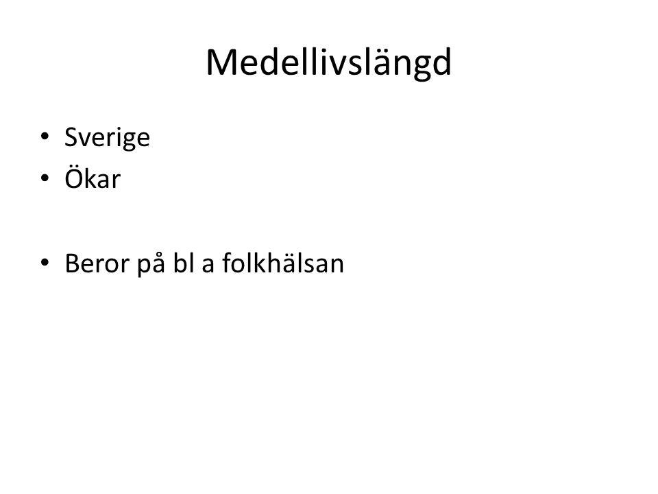Medellivslängd Sverige Ökar Beror på bl a folkhälsan