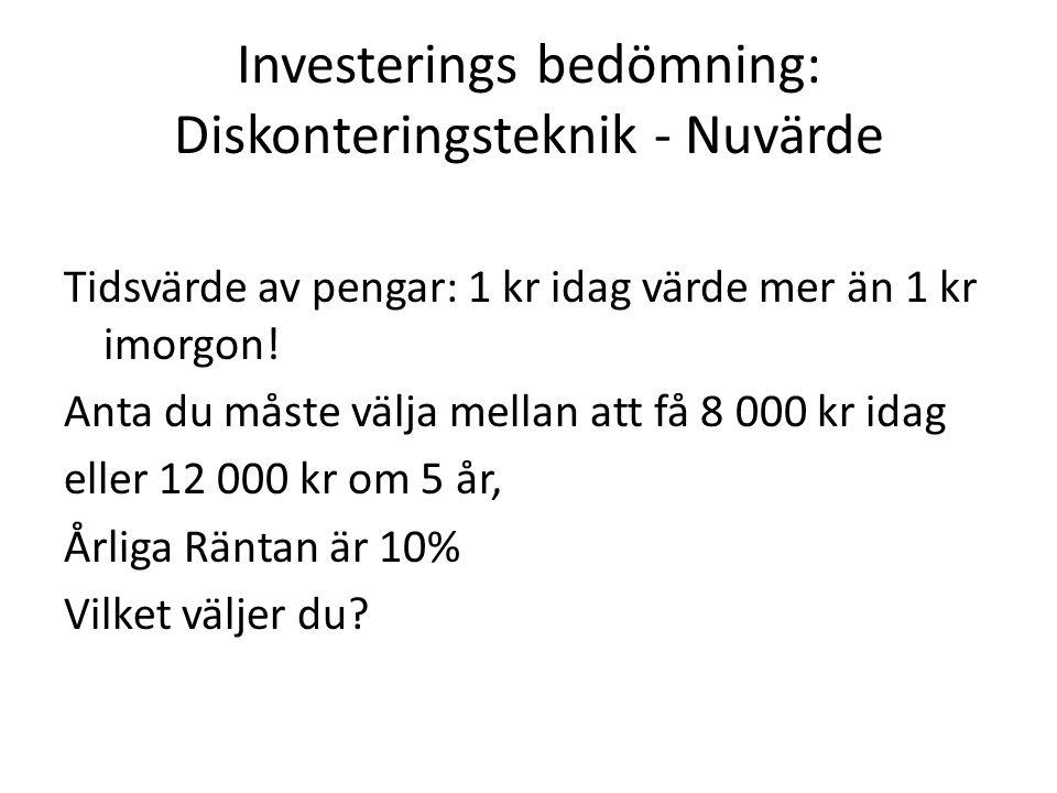 Investerings bedömning: Diskonteringsteknik - Nuvärde