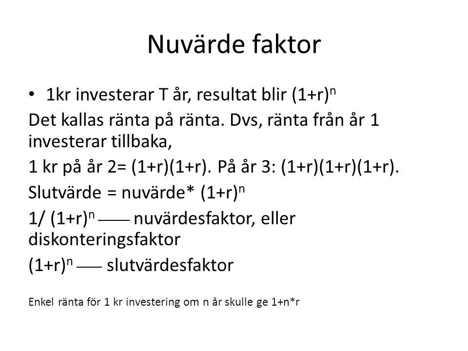 Nuvärde faktor 1kr investerar T år, resultat blir (1+r)n