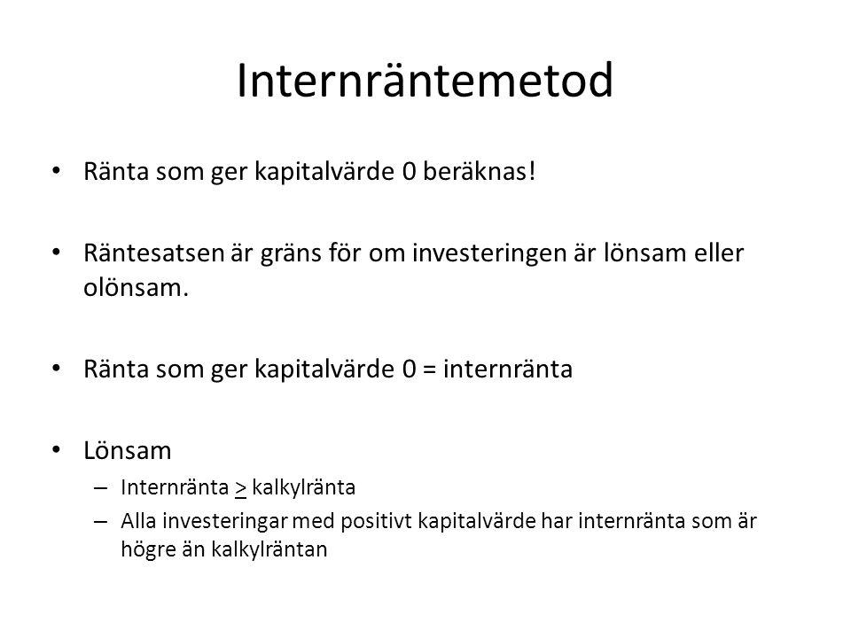 Internräntemetod Ränta som ger kapitalvärde 0 beräknas!