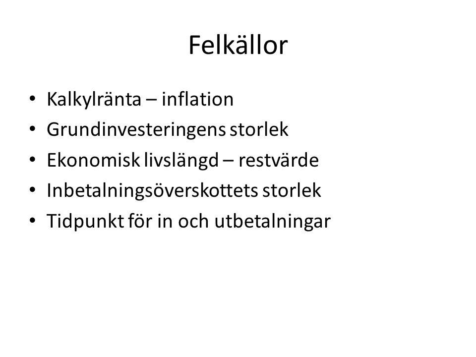 Felkällor Kalkylränta – inflation Grundinvesteringens storlek