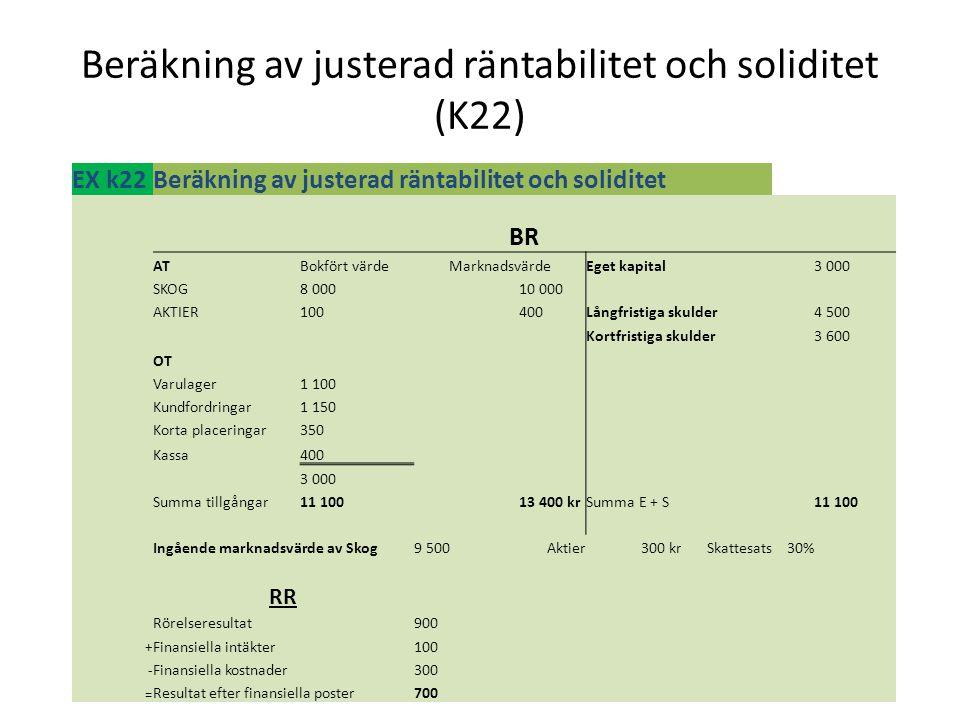 Beräkning av justerad räntabilitet och soliditet (K22)