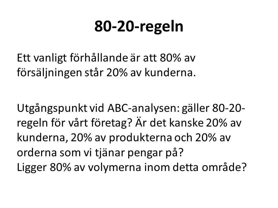 80-20-regeln Ett vanligt förhållande är att 80% av försäljningen står 20% av kunderna.