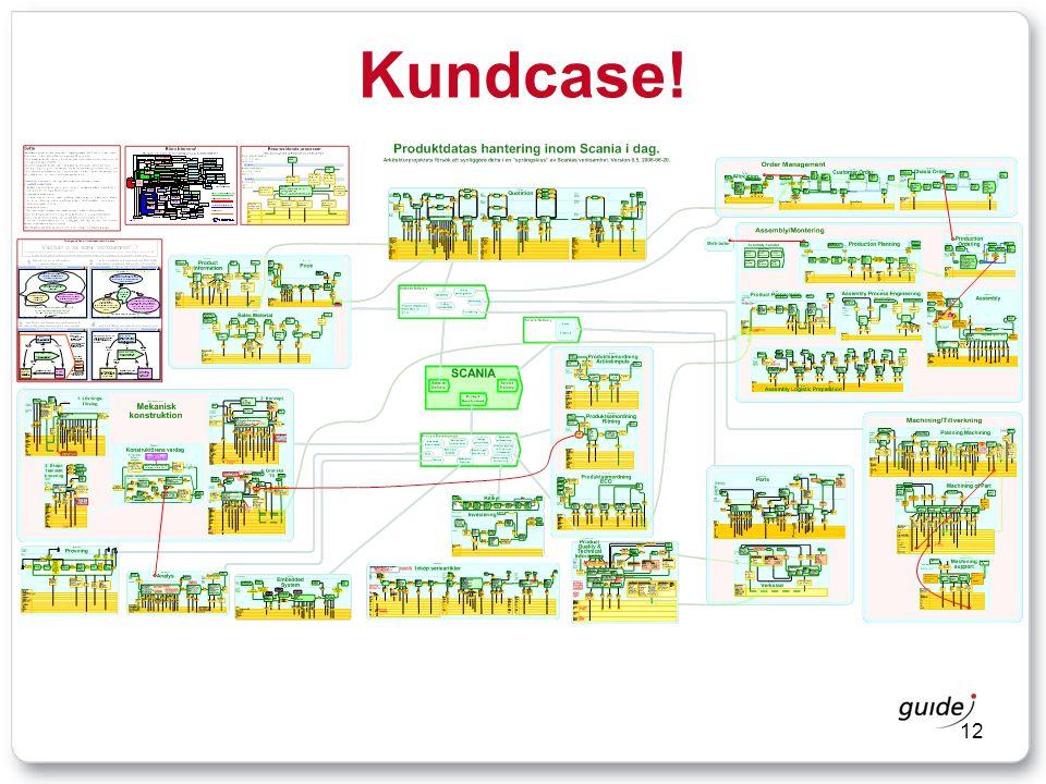 Kundcase!