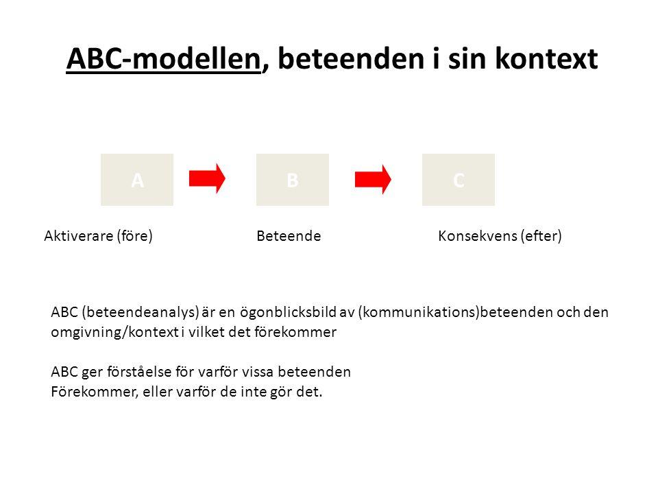 ABC-modellen, beteenden i sin kontext