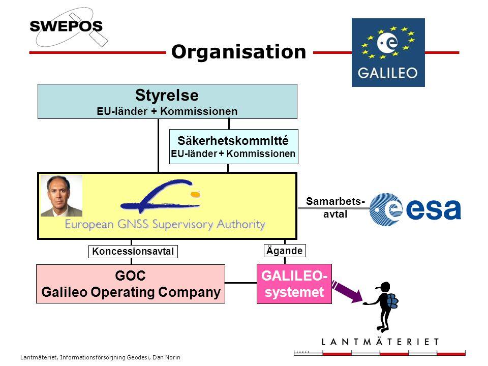 Organisation Styrelse EU-länder + Kommissionen