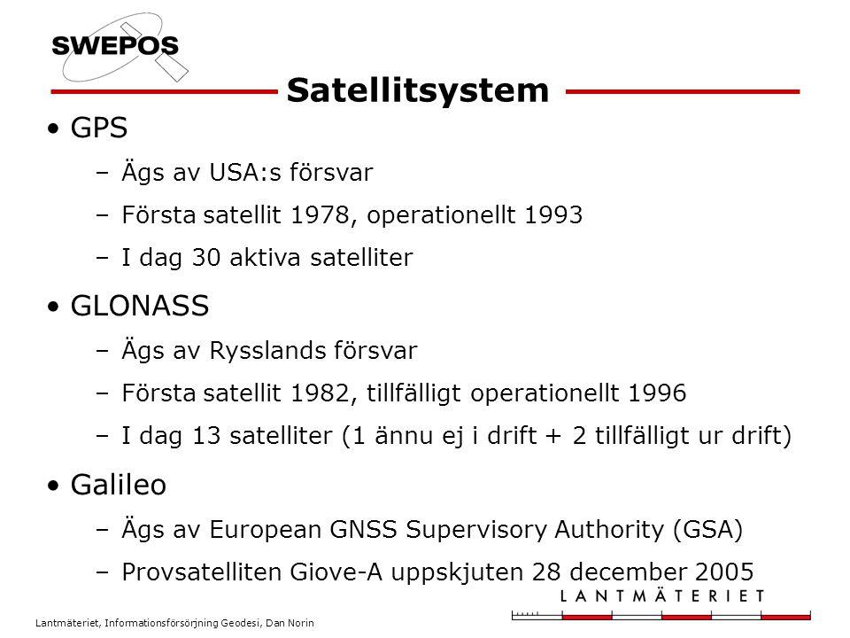 Satellitsystem GPS GLONASS Galileo Ägs av USA:s försvar