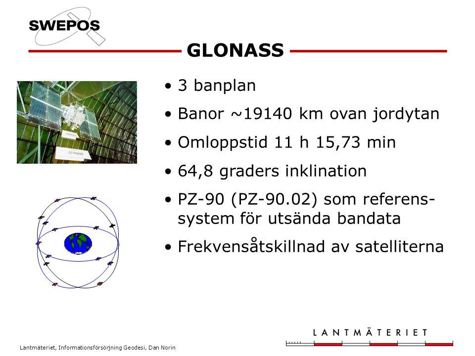 GLONASS 3 banplan Banor ~19140 km ovan jordytan