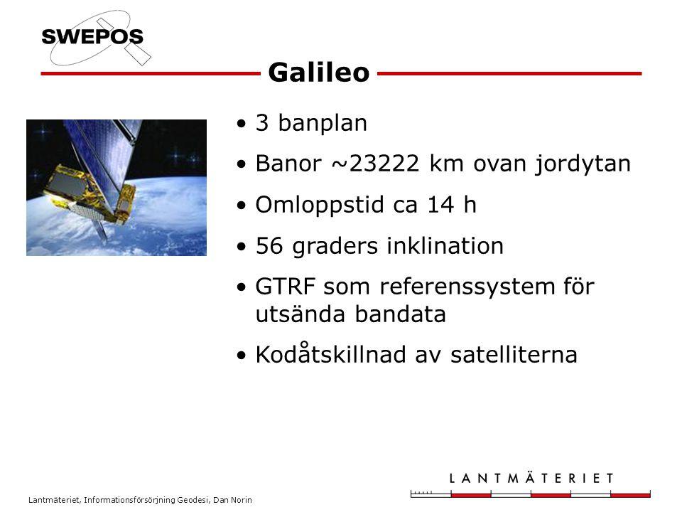 Galileo 3 banplan Banor ~23222 km ovan jordytan Omloppstid ca 14 h