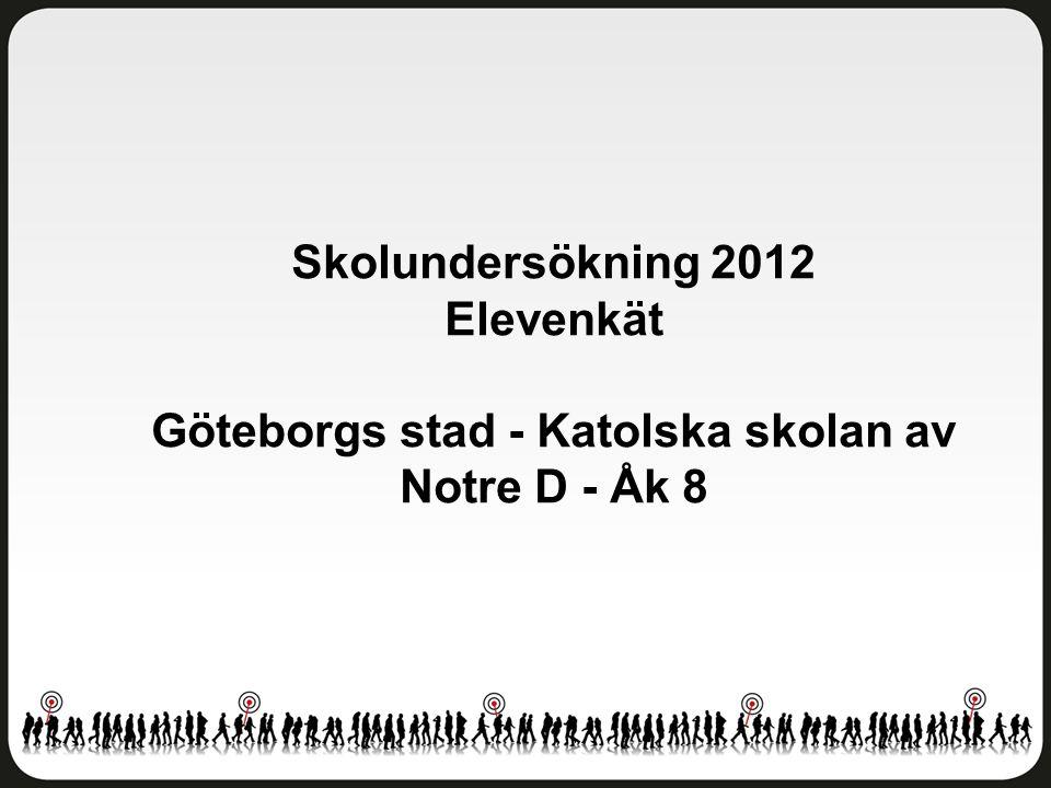 Göteborgs stad - Katolska skolan av Notre D - Åk 8