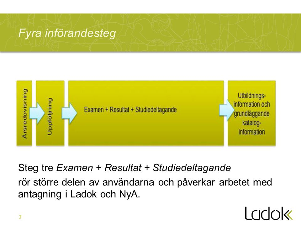 Fyra införandesteg Steg tre Examen + Resultat + Studiedeltagande