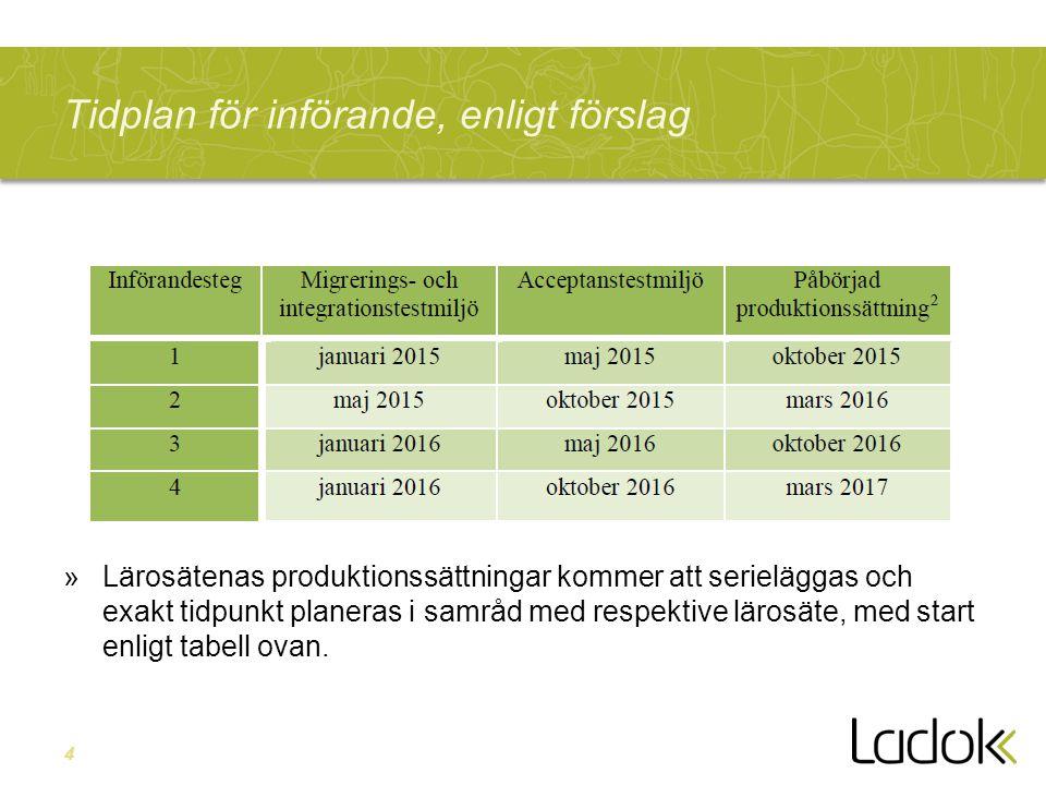 Tidplan för införande, enligt förslag