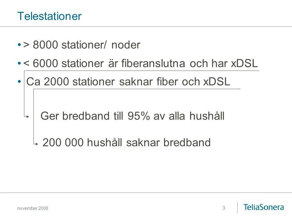 < 6000 stationer är fiberanslutna och har xDSL