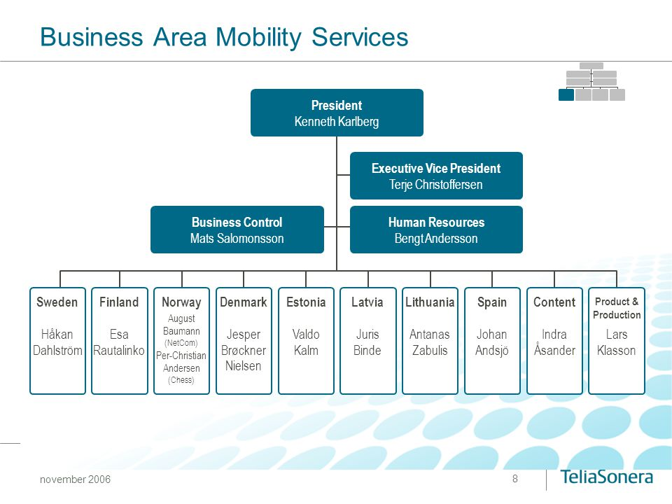 Business Area Mobility Services
