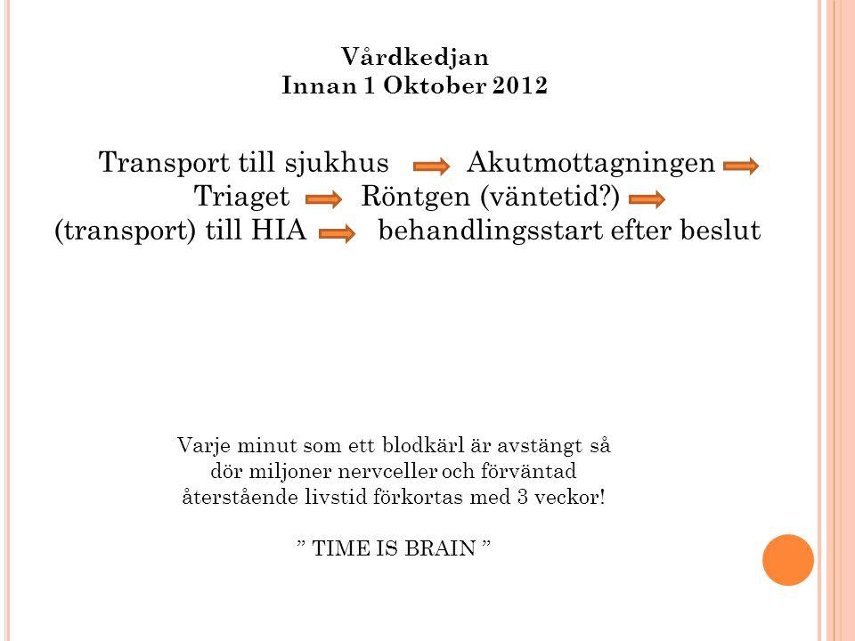 Transport till sjukhus Akutmottagningen Triaget Röntgen (väntetid )