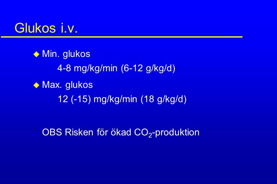Glukos i.v. Min. glukos 4-8 mg/kg/min (6-12 g/kg/d)