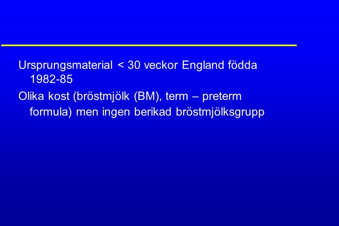 Ursprungsmaterial < 30 veckor England födda 1982-85