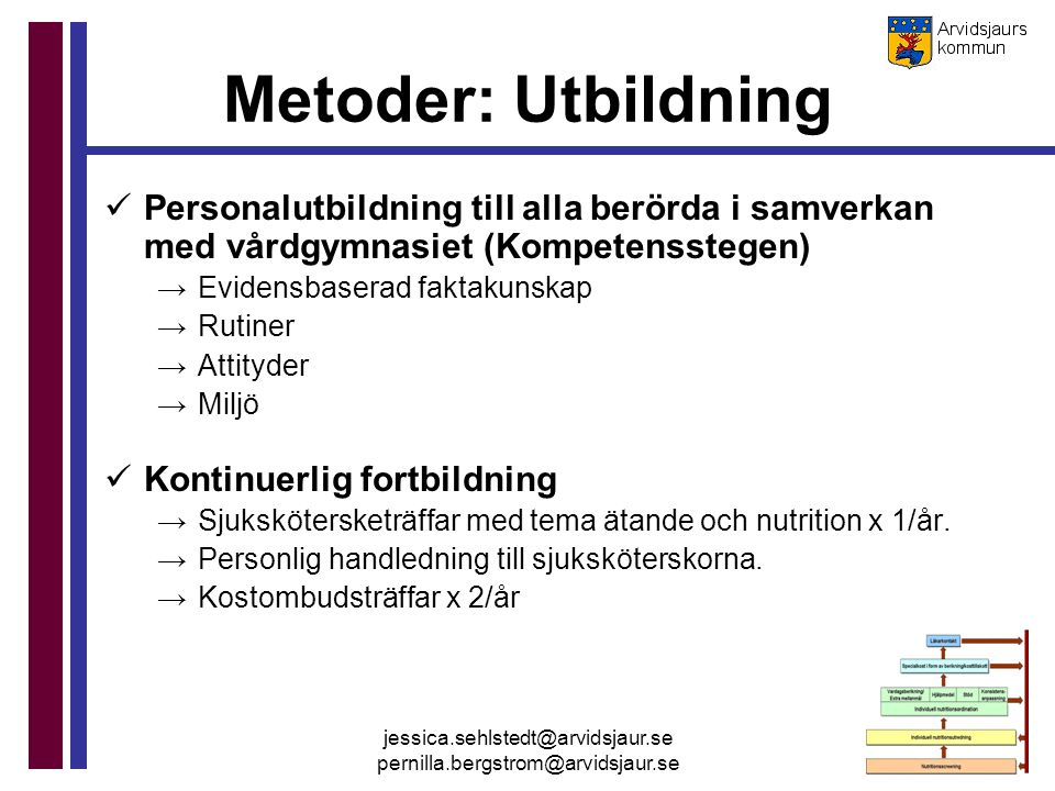 jessica.sehlstedt@arvidsjaur.se pernilla.bergstrom@arvidsjaur.se