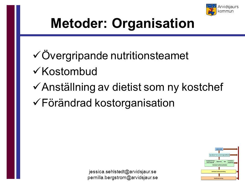 Metoder: Organisation