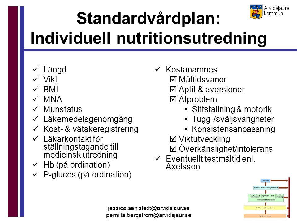 Standardvårdplan: Individuell nutritionsutredning
