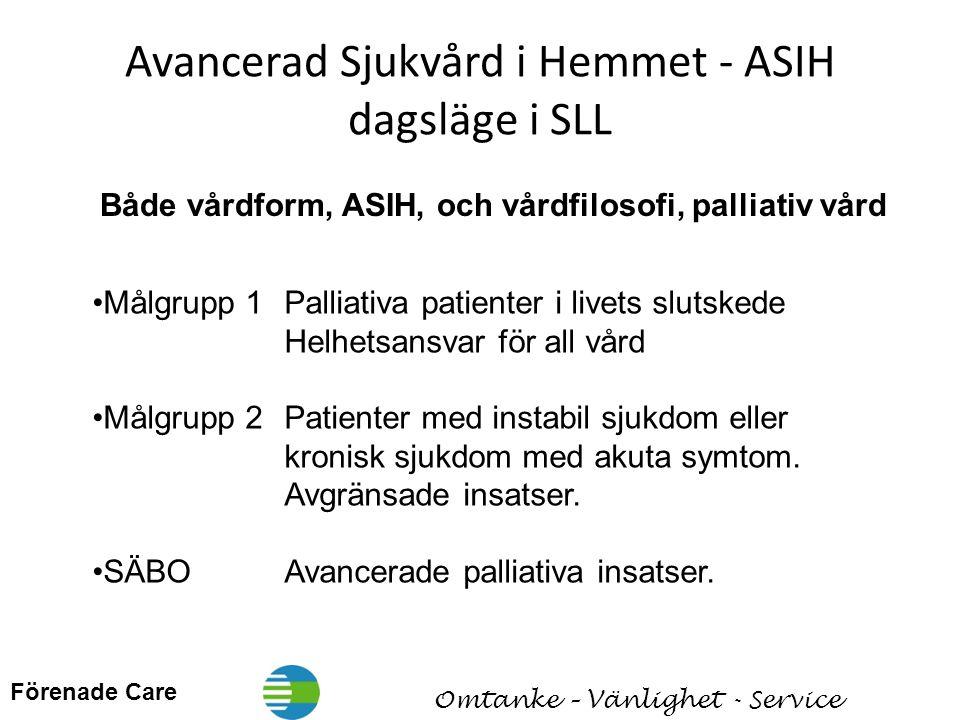 Avancerad Sjukvård i Hemmet - ASIH dagsläge i SLL