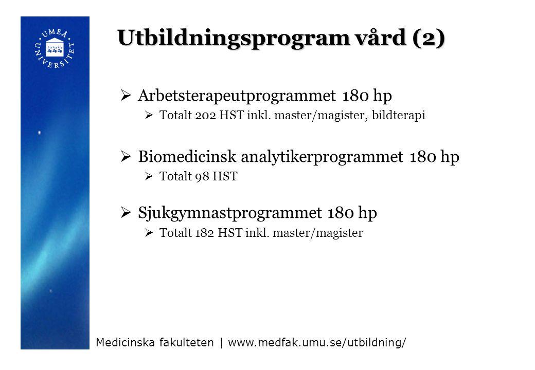 Utbildningsprogram vård (2)