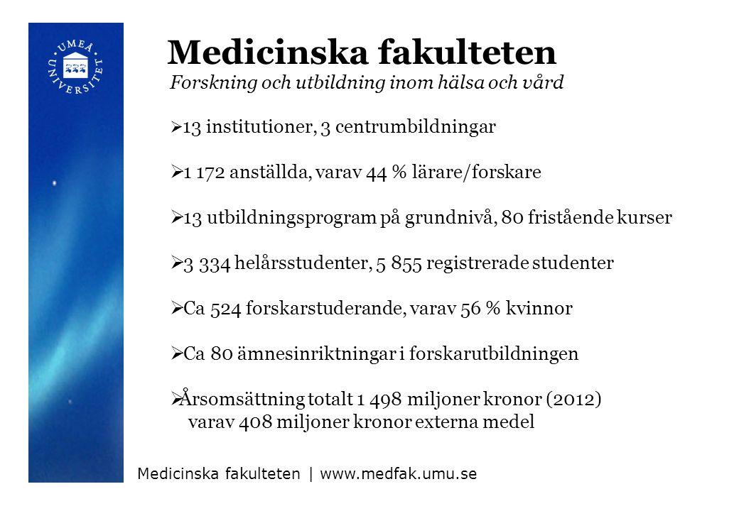 Medicinska fakulteten
