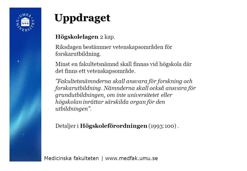 Uppdraget Högskolelagen 2 kap.