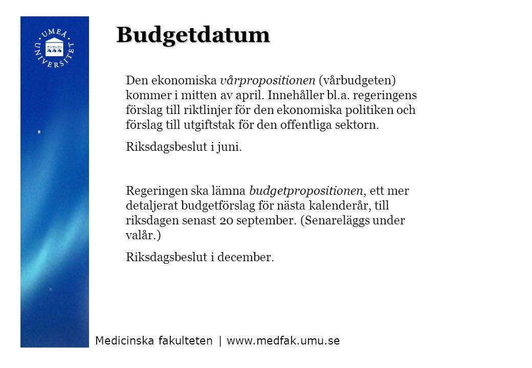 Budgetdatum