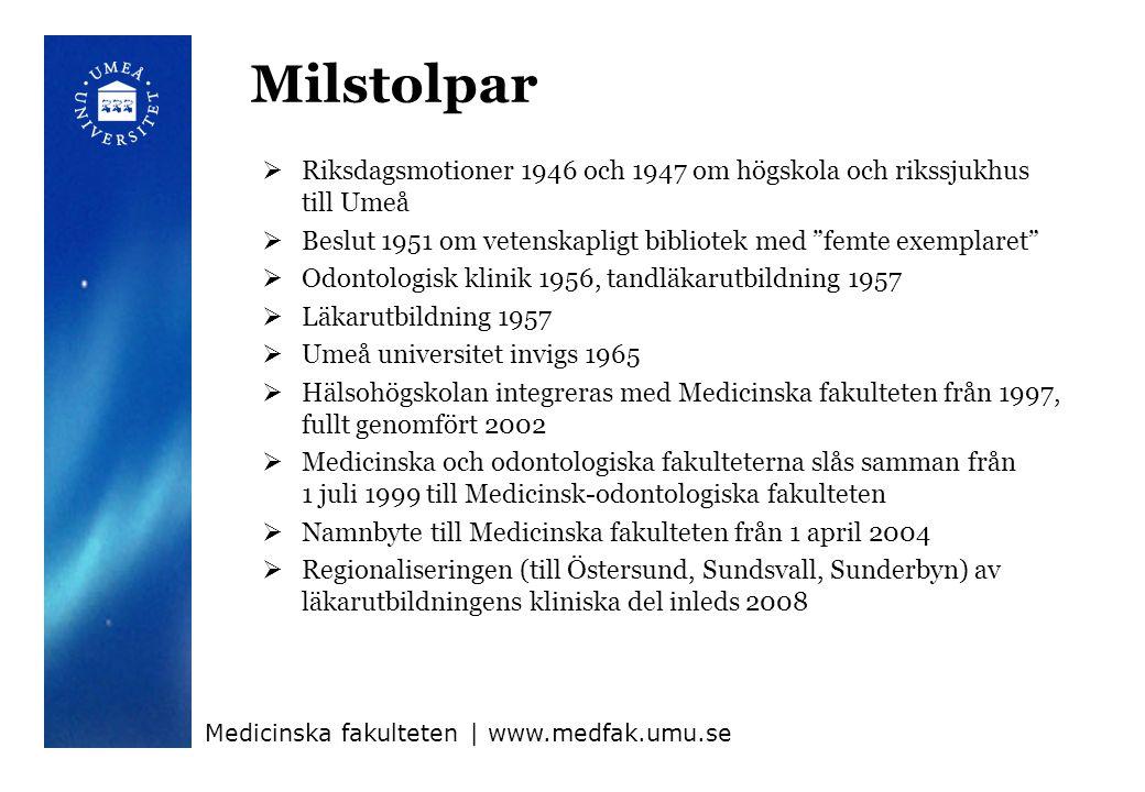 Milstolpar Riksdagsmotioner 1946 och 1947 om högskola och rikssjukhus till Umeå. Beslut 1951 om vetenskapligt bibliotek med femte exemplaret