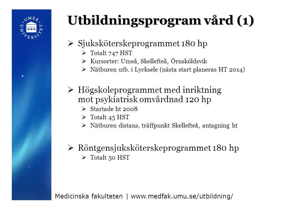 Utbildningsprogram vård (1)