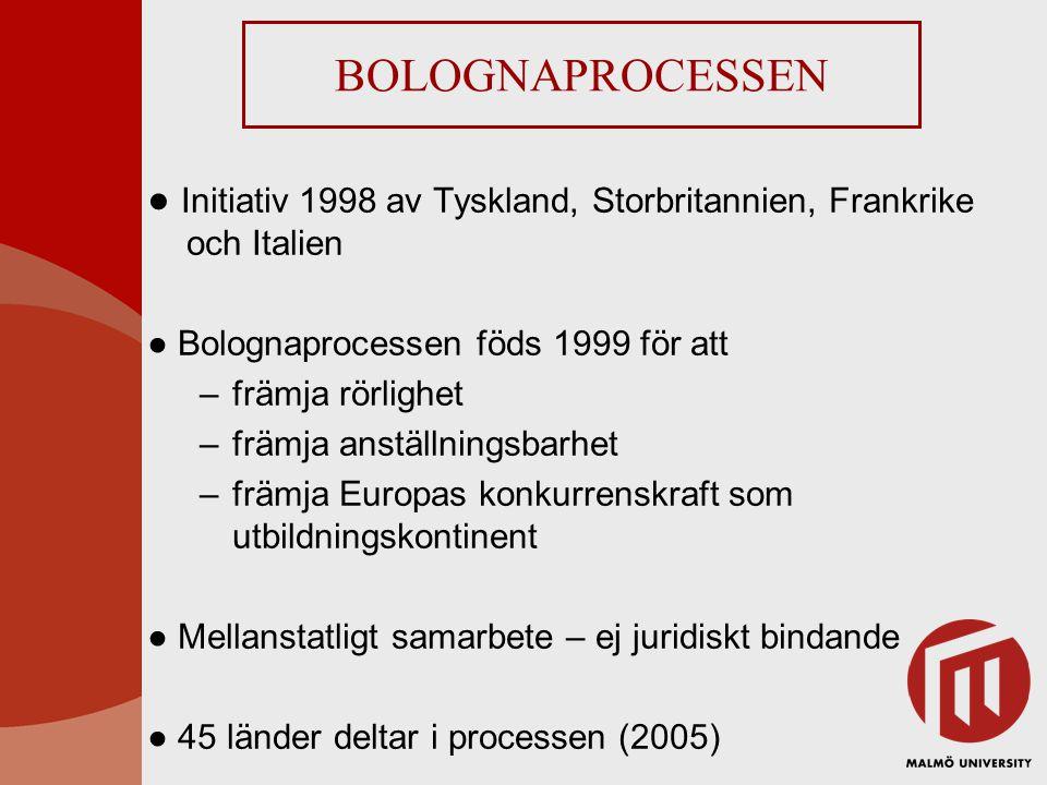BOLOGNAPROCESSEN ● Initiativ 1998 av Tyskland, Storbritannien, Frankrike och Italien. ● Bolognaprocessen föds 1999 för att.