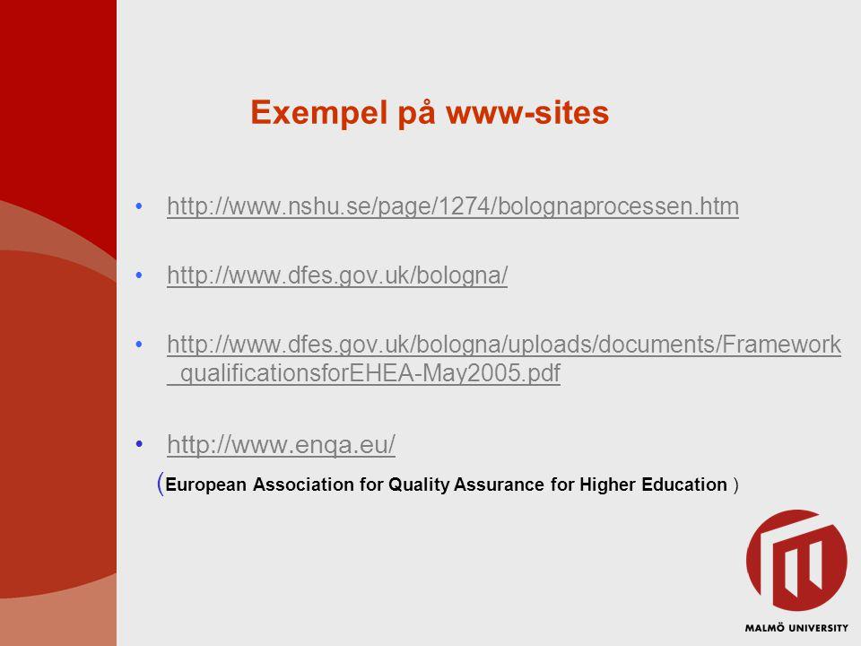 Exempel på www-sites http://www.enqa.eu/