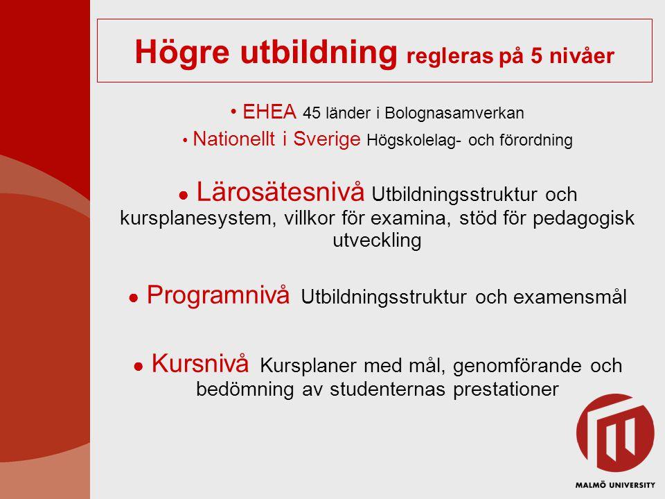 Högre utbildning regleras på 5 nivåer