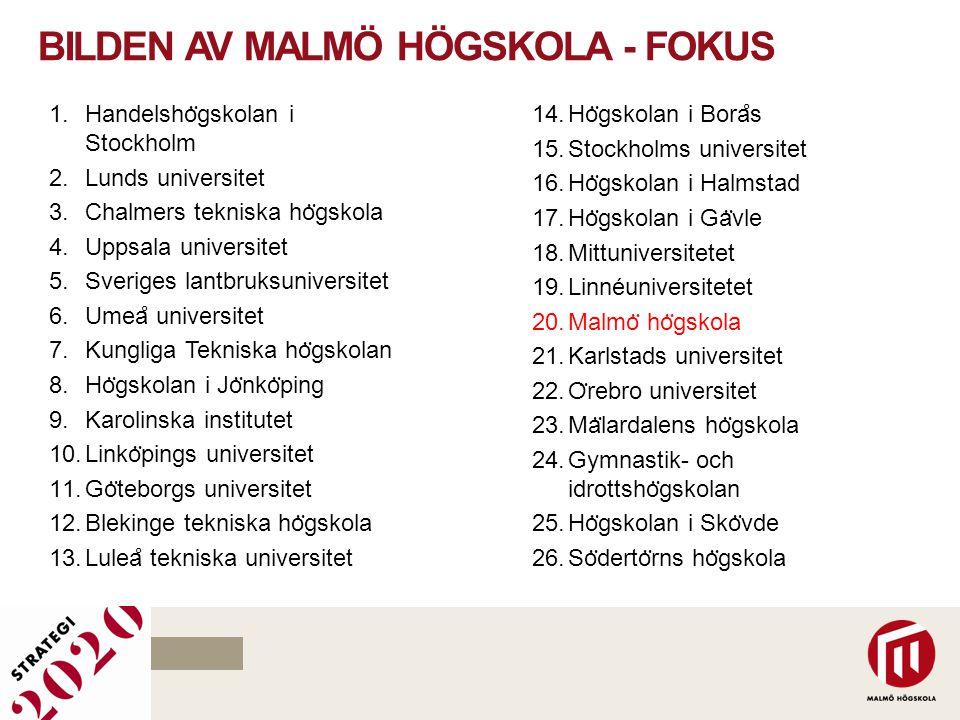 Bilden av Malmö högskola - FOKUS
