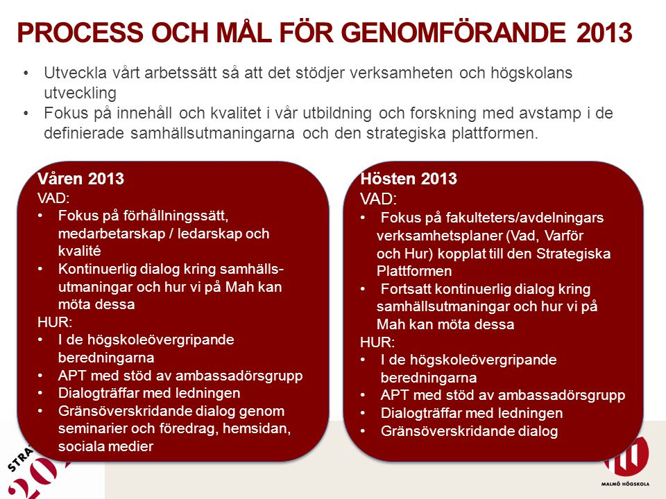 PROCESS OCH MÅL FÖR GENOMFÖRANDE 2013